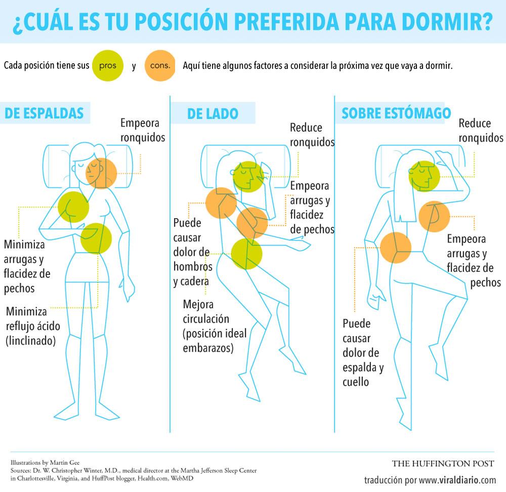 Guía De Las Mejores (Y Peores) Posiciones Para Dormir. ¿Cómo Duermes tú?