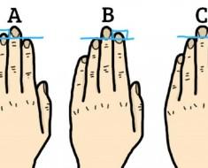 Dicen que el secreto de su personalidad es la longitud de este dedo. ¡El mío es algo extraño!