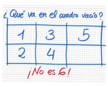 Un simple rompecabezas que no tiene nada que ver con las matemáticas. ¿Puedes resolverlo?