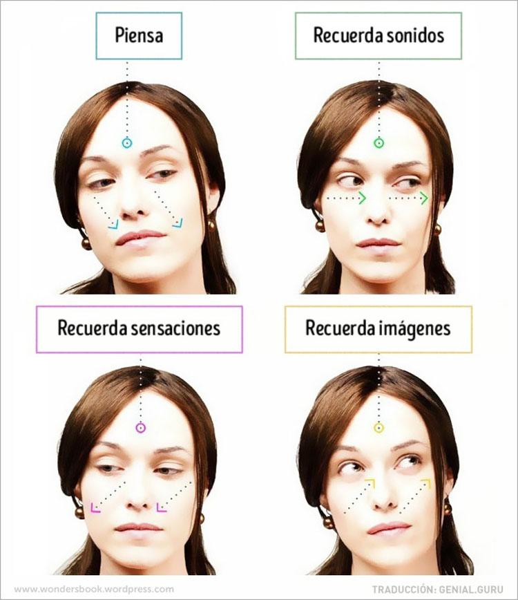 16 Secretos indispensables del lenguaje corporal